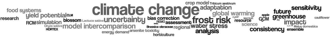 Holger Hoffmann research wordle